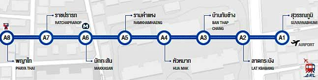 Bangkok Airport Rail Link Stations Map
