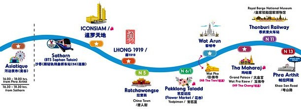 Chao Phraya Piers Tourist Boat Map