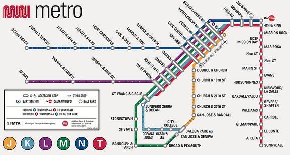 San Francisco Muni Metro Rail Map